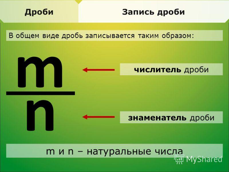 ДробиЗапись дроби В общем виде дробь записывается таким образом: m n числитель дроби знаменатель дроби m и n – натуральные числа