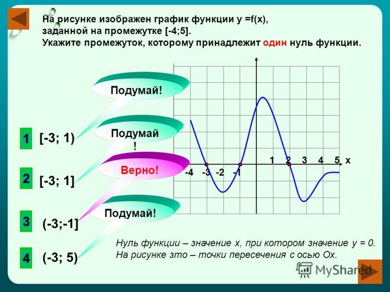 -4 -3 -2 -1 1 2 3 4 5 х На рисунке изображен график функции у =f(x), заданной на промежутке [-4;5]. Укажите промежуток, которому принадлежит один нуль функции. 3 2 4 1 Подумай! Верно! Подумай ! Нуль функции – значение х, при котором значение у = 0. Н