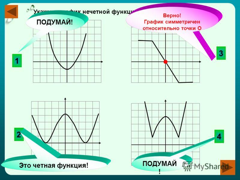 Укажите график нечетной функции. 3 4 2 1 ПОДУМАЙ! Это четная функция! ПОДУМАЙ ! Верно! График симметричен относительно точки О