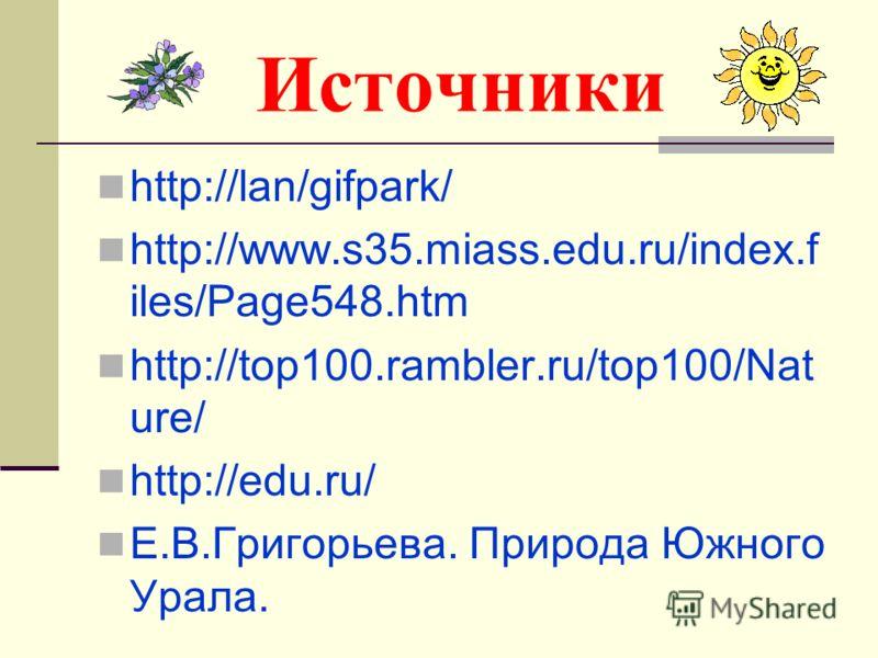 Источники http://lan/gifpark/ http://www.s35.miass.edu.ru/index.f iles/Page548.htm http://top100.rambler.ru/top100/Nat ure/ http://edu.ru/ Е.В.Григорьева. Природа Южного Урала.