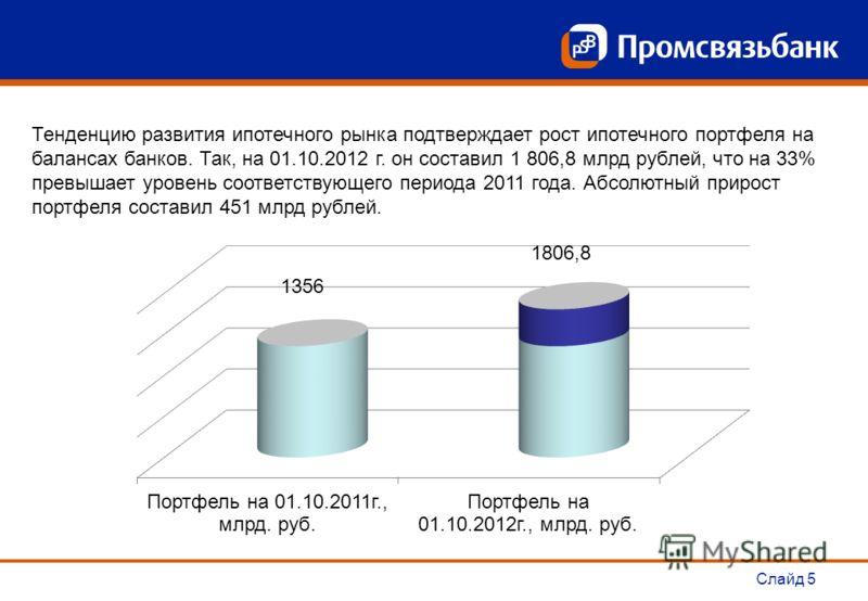 Слайд 5 Тенденцию развития ипотечного рынка подтверждает рост ипотечного портфеля на балансах банков. Так, на 01.10.2012 г. он составил 1 806,8 млрд рублей, что на 33% превышает уровень соответствующего периода 2011 года. Абсолютный прирост портфеля