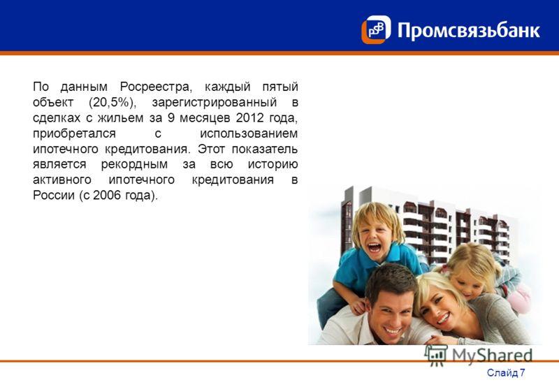 Слайд 7 По данным Росреестра, каждый пятый объект (20,5%), зарегистрированный в сделках с жильем за 9 месяцев 2012 года, приобретался с использованием ипотечного кредитования. Этот показатель является рекордным за всю историю активного ипотечного кре
