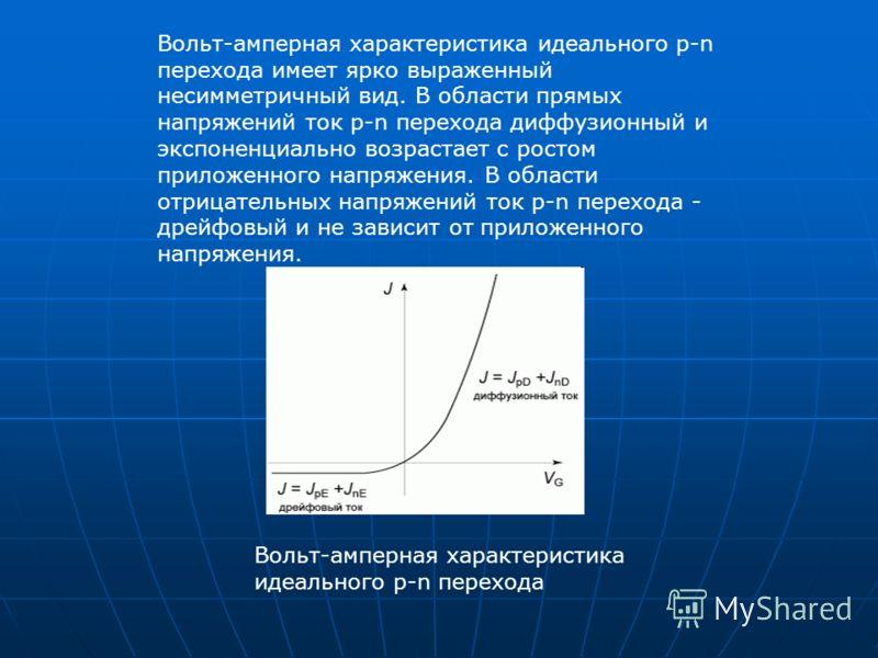 Вольт-амперная характеристика идеального p-n перехода Вольт-амперная характеристика идеального p-n перехода имеет ярко выраженный несимметричный вид. В области прямых напряжений ток p-n перехода диффузионный и экспоненциально возрастает с ростом прил
