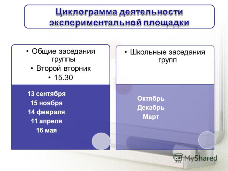 Общие заседания группы Второй вторник 15.30 13 сентября 15 ноября 14 февраля 11 апреля 16 мая Школьные заседания групп Октябрь Декабрь Март