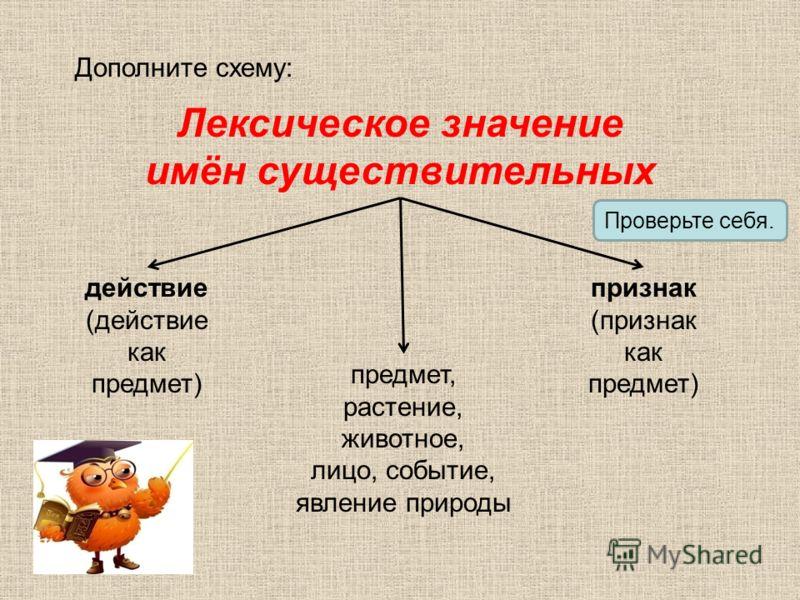 Лексическое значение имён существительных действие (действие как предмет) предмет, растение, животное, лицо, событие, явление природы признак (признак как предмет) Дополните схему: Проверьте себя.