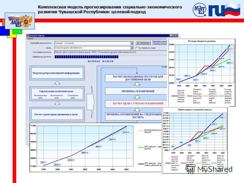 Комплексная модель прогнозирования социально-экономического развития Чувашской Республики: целевой подход