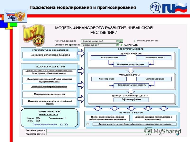 Подсистема моделирования и прогнозирования
