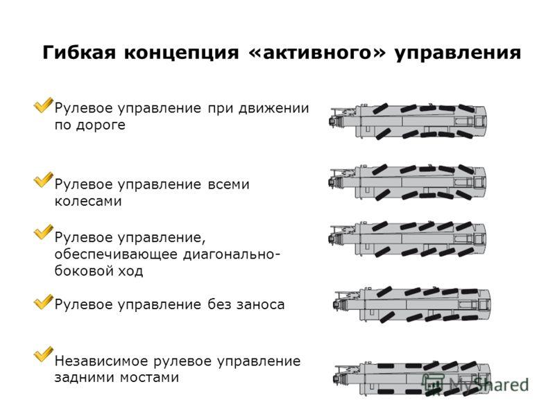 Гибкая концепция «активного» управления Рулевое управление при движении по дороге Рулевое управление всеми колесами Рулевое управление, обеспечивающее диагонально- боковой ход Рулевое управление без заноса Независимое рулевое управление задними моста
