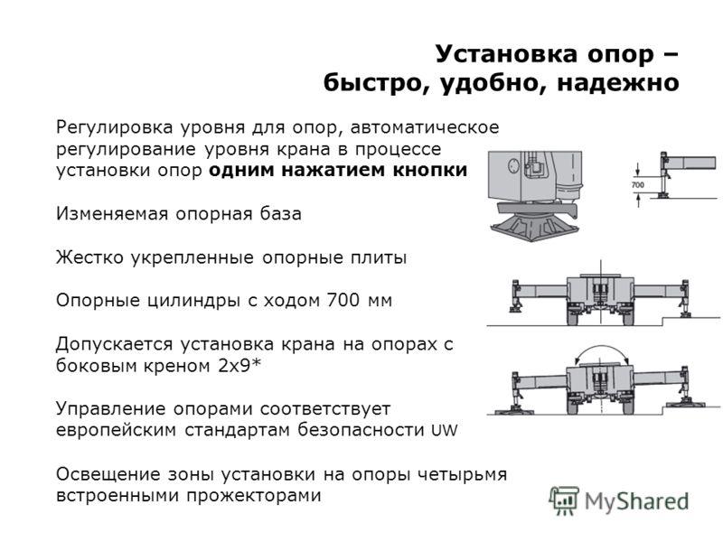 Установка опор – быстро, удобно, надежно Регулировка уровня для опор, автоматическое регулирование уровня крана в процессе установки опор одним нажатием кнопки Изменяемая опорная база Жестко укрепленные опорные плиты Опорные цилиндры с ходом 700 мм Д