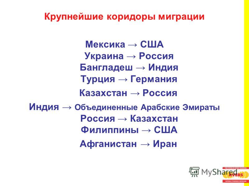 Сша кредит украина