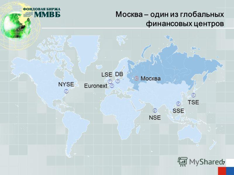7 Москва – один из глобальных финансовых центровNYSE LSE LSE Euronext Euronext DB Москва Москва NSE SSE TSE