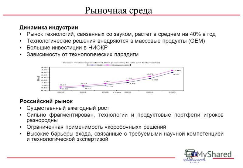 Рыночная среда Динамика индустрии Рынок технологий, связанных со звуком, растет в среднем на 40% в год Технологические решения внедряются в массовые продукты (ОЕМ) Большие инвестиции в НИОКР Зависимость от технологических парадигм Российский рынок Су