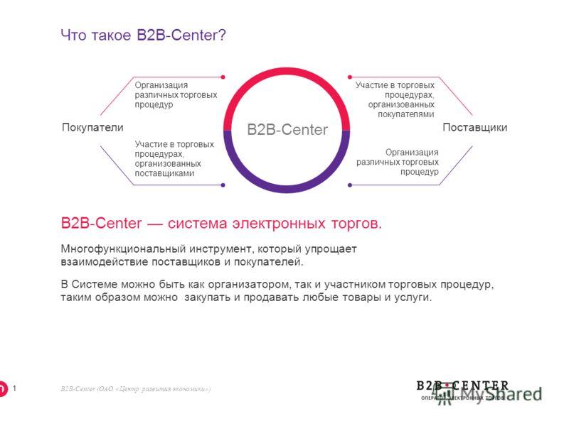 www.b2b-center.ru май, 2012