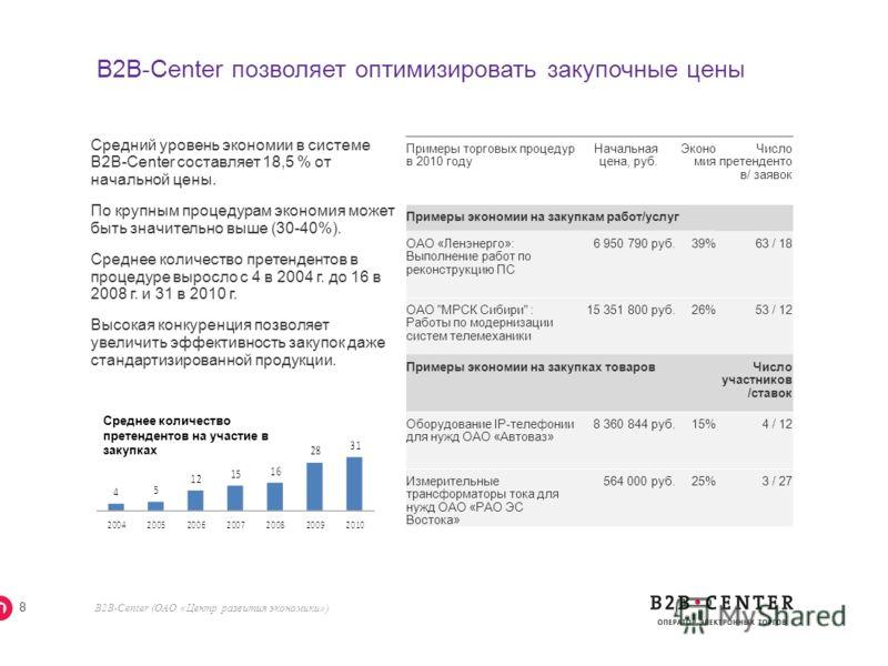 B2B-Center (ОАО «Центр развития экономики») 7 Расширение рынков сбыта продукции/услуг: географический охват все регионы России, 87 стран мира; Снижение цены закупок за счет конкуренции: средний процент экономии при работе на площадке 18-20%; процент