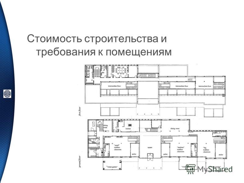 Стоимость строительства и требования к помещениям