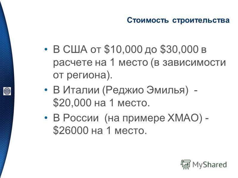 Стоимость строительства В США от $10,000 до $30,000 в расчете на 1 место (в зависимости от региона). В Италии (Реджио Эмилья) - $20,000 на 1 место. В России (на примере ХМАО) - $26000 на 1 место.