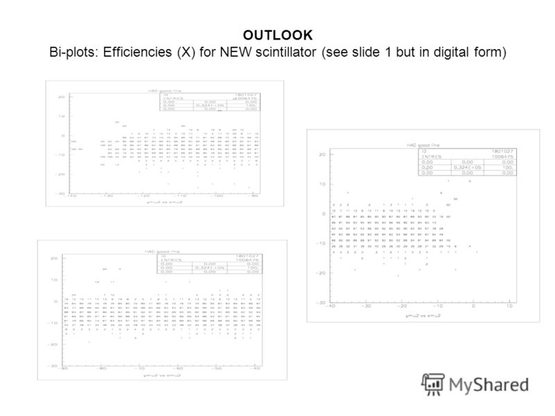 OUTLOOK Bi-plots: Efficiencies (X) for NEW scintillator (see slide 1 but in digital form)