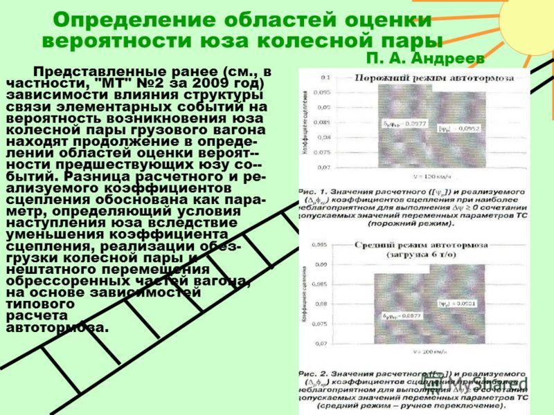 Определение областей оценки вероятности юза колесной пары П. А. Андреев Представленные ранее (см., в частности,