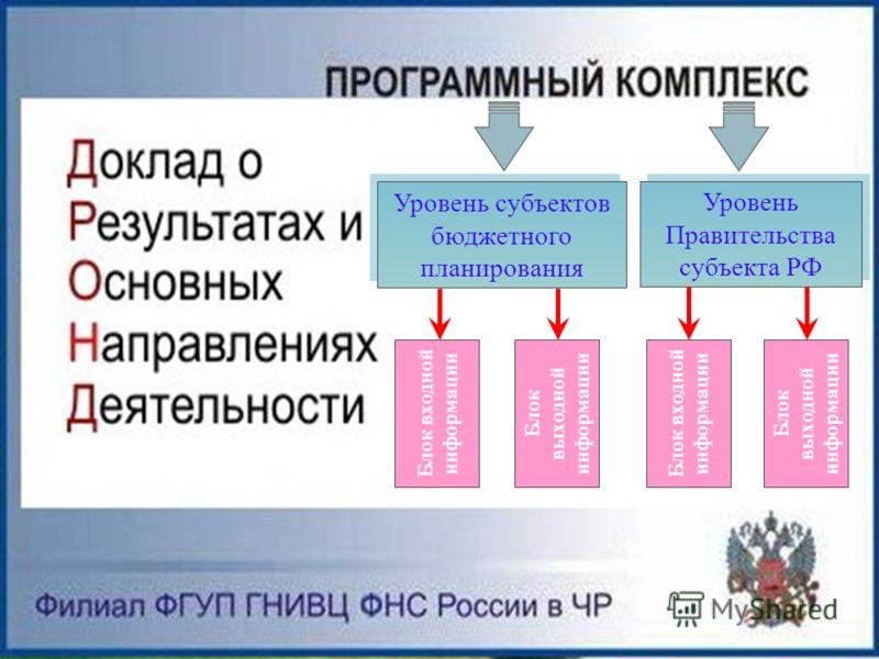 Уровень субъектов бюджетного планирования Уровень Правительства субъекта РФ Блок входной информации Блок выходной информации Блок входной информации Блок выходной информации
