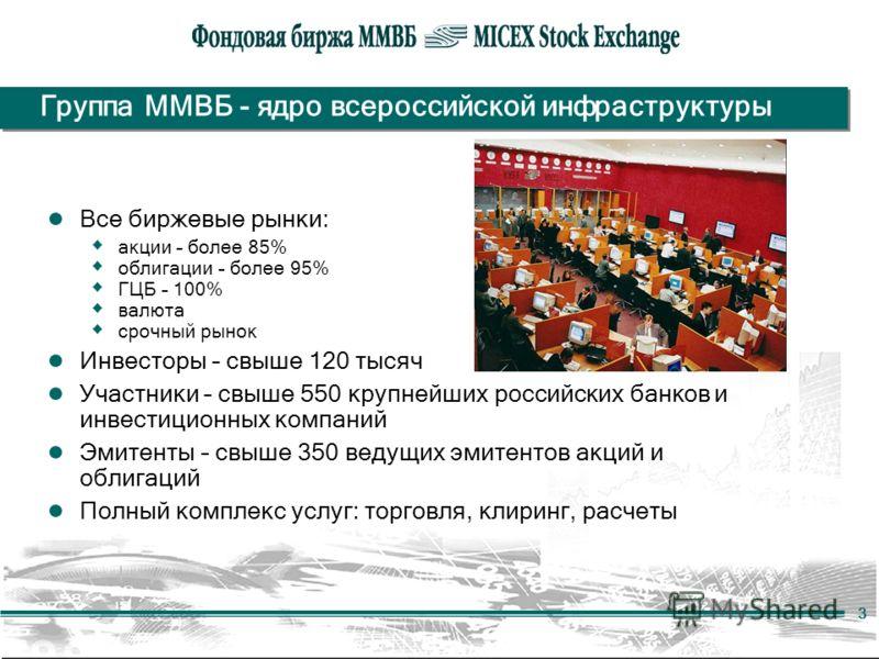 3 Группа ММВБ - ядро всероссийской инфраструктуры Все биржевые рынки: акции – более 85% облигации – более 95% ГЦБ – 100% валюта срочный рынок Инвесторы – свыше 120 тысяч Участники – свыше 550 крупнейших российских банков и инвестиционных компаний Эми