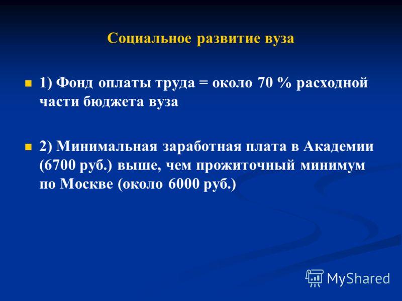 Социальное развитие вуза 1) Фонд оплаты труда = около 70 % расходной части бюджета вуза 2) Минимальная заработная плата в Академии (6700 руб.) выше, чем прожиточный минимум по Москве (около 6000 руб.)