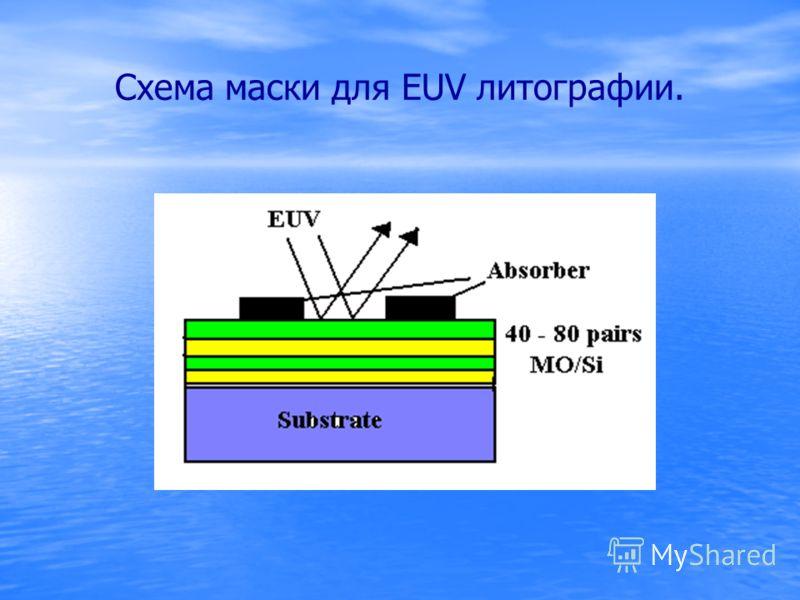 Схема маски для EUV литографии.