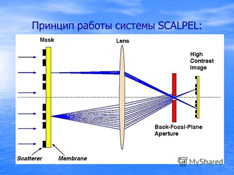 Принцип работы системы SCALPEL: