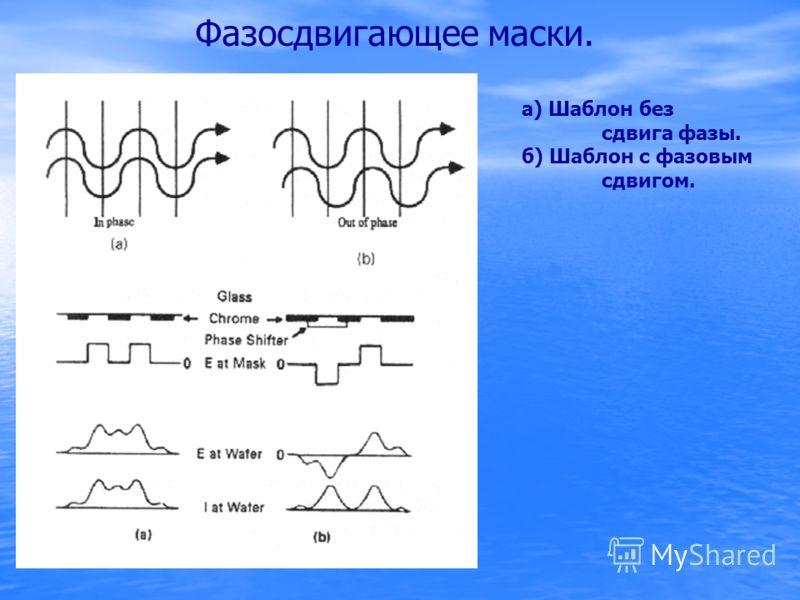 Фазосдвигающее маски. а) Шаблон без сдвига фазы. б) Шаблон с фазовым сдвигом.