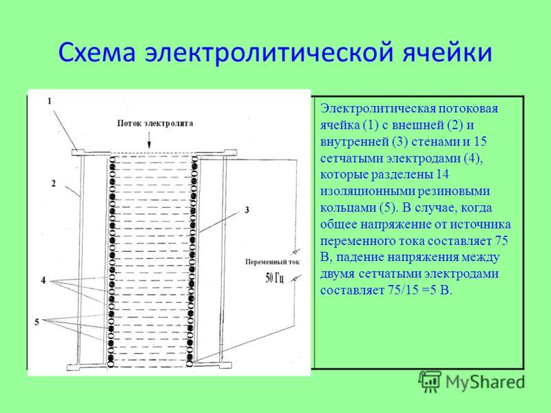 Cхема электролитической ячейки Электролитическая потоковая ячейка (1) с внешней (2) и внутренней (3) стенами и 15 сетчатыми электродами (4), которые разделены 14 изоляционными резиновыми кольцами (5). В случае, когда общее напряжение от источника пер