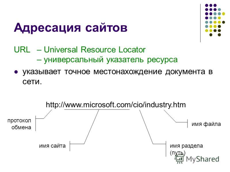 Адресация сайтов URL – Universal Resource Locator – универсальный указатель ресурса указывает точное местонахождение документа в сети. http://www.microsoft.com/cio/industry.htm протокол обмена имя сайта имя раздела (путь) имя файла