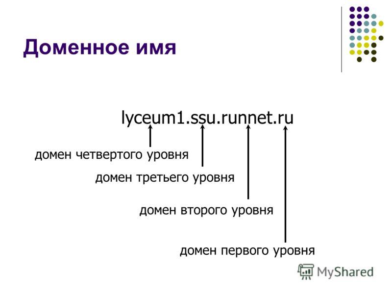 Доменное имя lyceum1.ssu.runnet.ru домен первого уровня домен второго уровня домен третьего уровня домен четвертого уровня