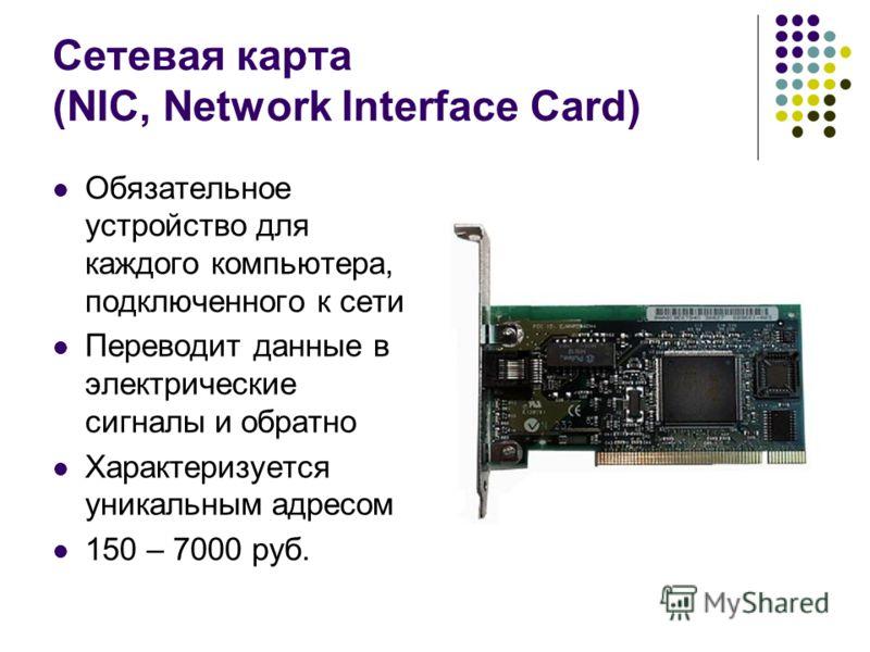 Сетевая карта (NIC, Network Interface Card) Обязательное устройство для каждого компьютера, подключенного к сети Переводит данные в электрические сигналы и обратно Характеризуется уникальным адресом 150 – 7000 руб.