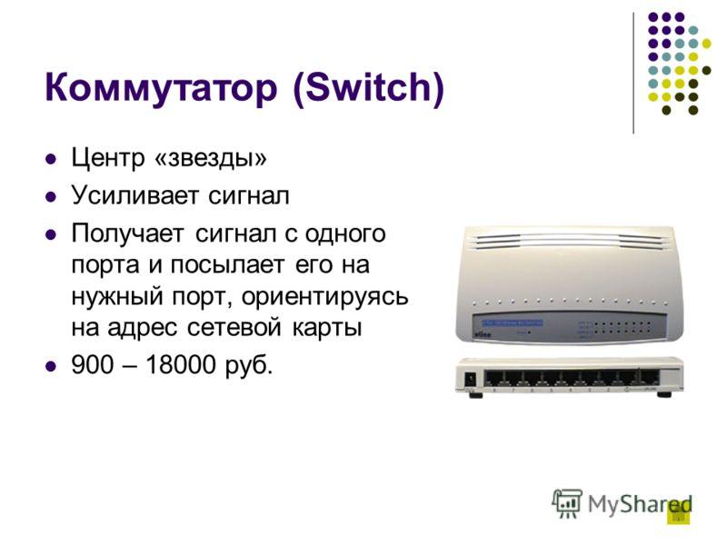 Коммутатор (Switch) Центр «звезды» Усиливает сигнал Получает сигнал с одного порта и посылает его на нужный порт, ориентируясь на адрес сетевой карты 900 – 18000 руб.