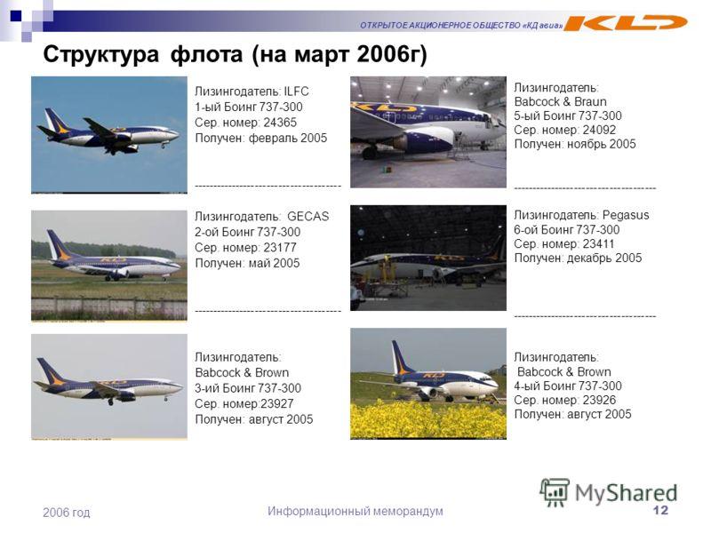 ОТКРЫТОЕ АКЦИОНЕРНОЕ ОБЩЕСТВО «КД авиа» Информационный меморандум12 2006 год Структура флота (на март 2006г) Лизингодатель: ILFC 1-ый Боинг 737-300 Сер. номер: 24365 Получен: февраль 2005 -------------------------------------- Лизингодатель: GECAS 2-