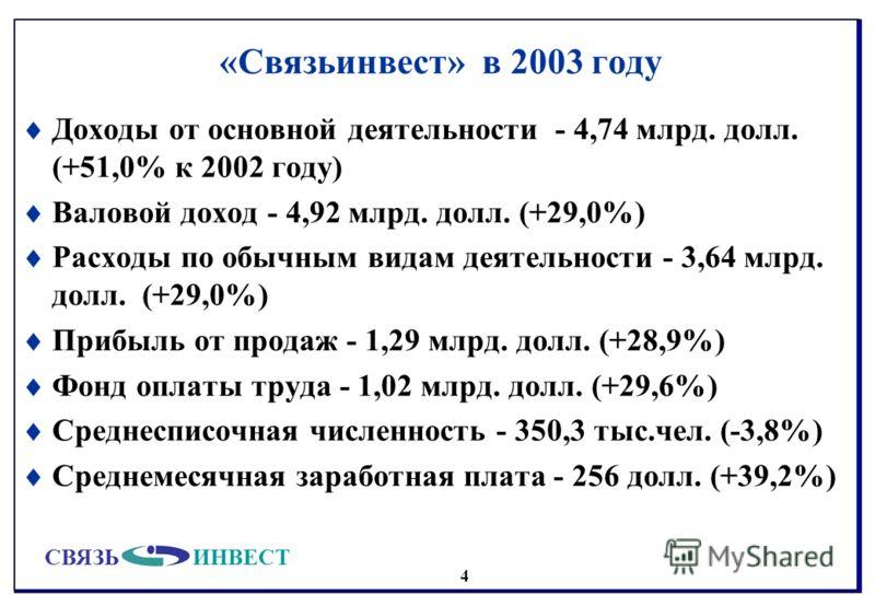 СВЯЗЬИНВЕСТ 4 «Связьинвест» в 2003 году Доходы от основной деятельности - 4,74 млрд. долл. (+51,0% к 2002 году) Валовой доход - 4,92 млрд. долл. (+29,0%) Расходы по обычным видам деятельности - 3,64 млрд. долл. (+29,0%) Прибыль от продаж - 1,29 млрд.