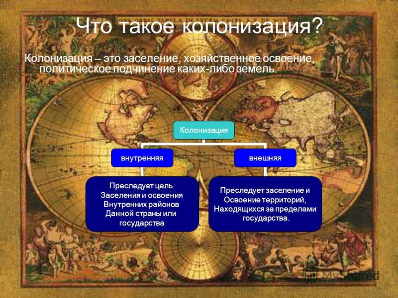 Что такое колонизация? Колонизация – это заселение, хозяйственное освоение, политическое подчинение каких-либо земель. Колонизация внутренняя Преследует цель Заселения и освоения Внутренних районов Данной страны или государства внешняя Преследует зас