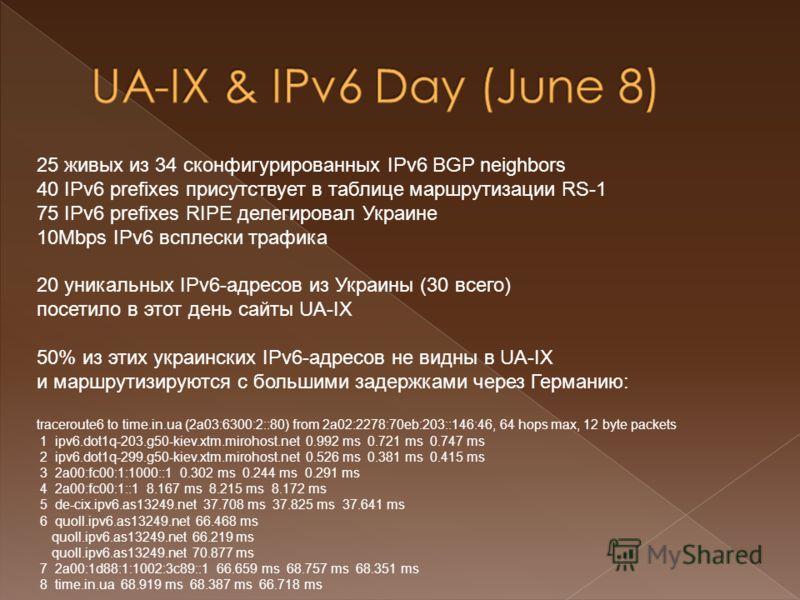 25 живых из 34 сконфигурированных IPv6 BGP neighbors 40 IPv6 prefixes присутствует в таблице маршрутизации RS-1 75 IPv6 prefixes RIPE делегировал Украине 10Mbps IPv6 всплески трафика 20 уникальных IPv6-адресов из Украины (30 всего) посетило в этот де