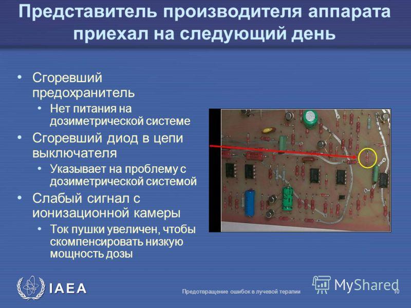 IAEA Предотвращение ошибок в лучевой терапии10 Представитель производителя аппарата приехал на следующий день Сгоревший предохранитель Нет питания на дозиметрической системе Сгоревший диод в цепи выключателя Указывает на проблему с дозиметрической си