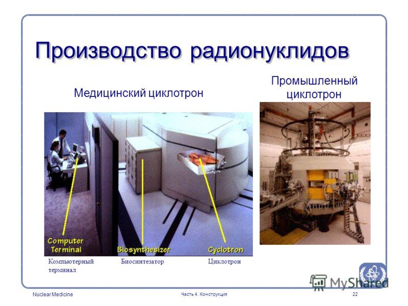 Nuclear Medicine Часть 4. Конструкция22 Производство радионуклидов Медицинский циклотрон Промышленный циклотрон Компьютерный терминал БиосинтезаторЦиклотрон