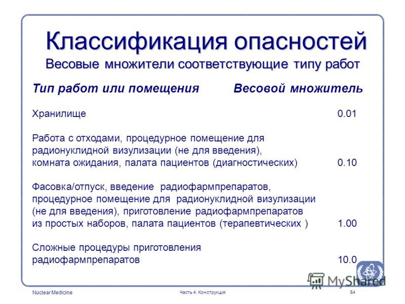 Nuclear Medicine Часть 4. Конструкция54 Классификация опасностей Весовые множители соответствующие типу работ Тип работ или помещения Весовой множитель Хранилище 0.01 Работа с отходами, процедурное помещение для радионуклидной визулизации (не для вве