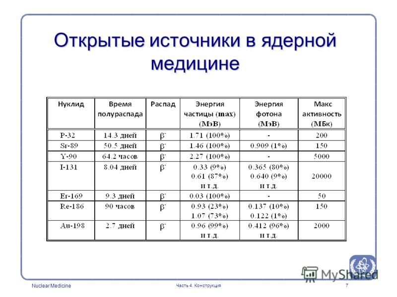 Nuclear Medicine Часть 4. Конструкция7 Открытые источники в ядерной медицине