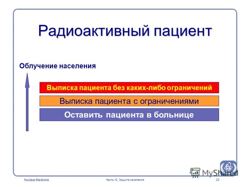 Nuclear Medicine Часть 12. Защита населения23 Радиоактивный пациент Оставить пациента в больнице Выписка пациента без каких-либо ограничений Выписка пациента с ограничениями Облучение населения