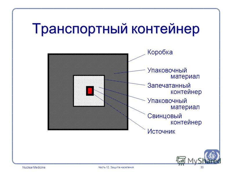 Nuclear Medicine Часть 12. Защита населения30 Транспортный контейнер Коробка Упаковочный материал Запечатанный контейнер Упаковочный материал Свинцовый контейнер Источник