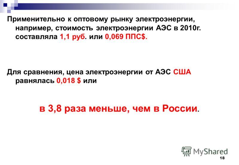 18 Применительно к оптовому рынку электроэнергии, например, стоимость электроэнергии АЭС в 2010г. составляла 1,1 руб. или 0,069 ППС$. Для сравнения, цена электроэнергии от АЭС США равнялась 0,018 $ или в 3,8 раза меньше, чем в России.