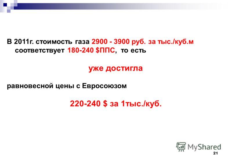 21 В 2011г. стоимость газа 2900 - 3900 руб. за тыс./куб.м соответствует 180-240 $ППС, то есть уже достигла равновесной цены с Евросоюзом 220-240 $ за 1тыс./куб.