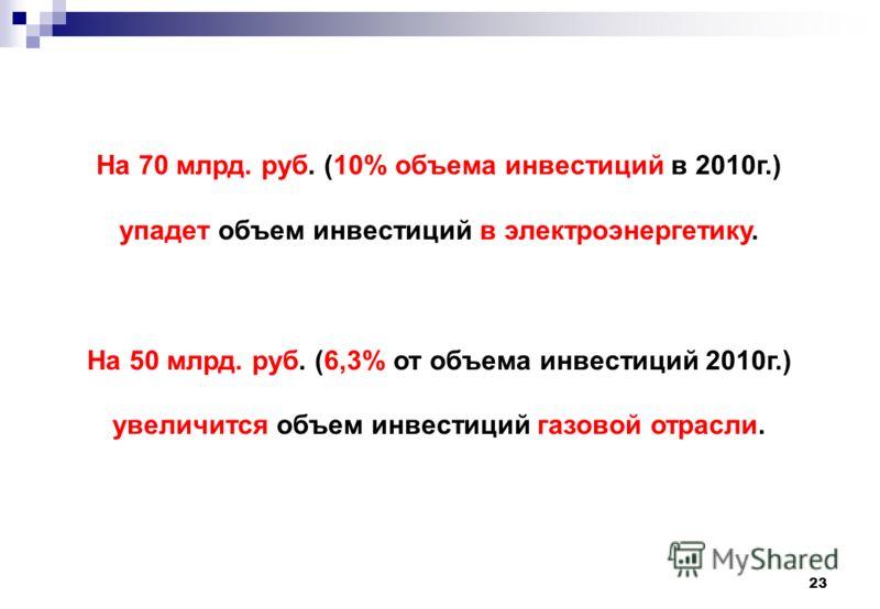 23 На 70 млрд. руб. (10% объема инвестиций в 2010г.) упадет объем инвестиций в электроэнергетику. На 50 млрд. руб. (6,3% от объема инвестиций 2010г.) увеличится объем инвестиций газовой отрасли.