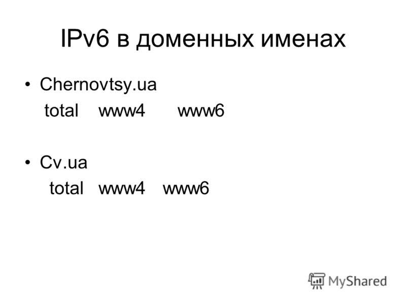 IPv6 в доменных именах Chernovtsy.ua total www4 www6 Cv.ua total www4 www6