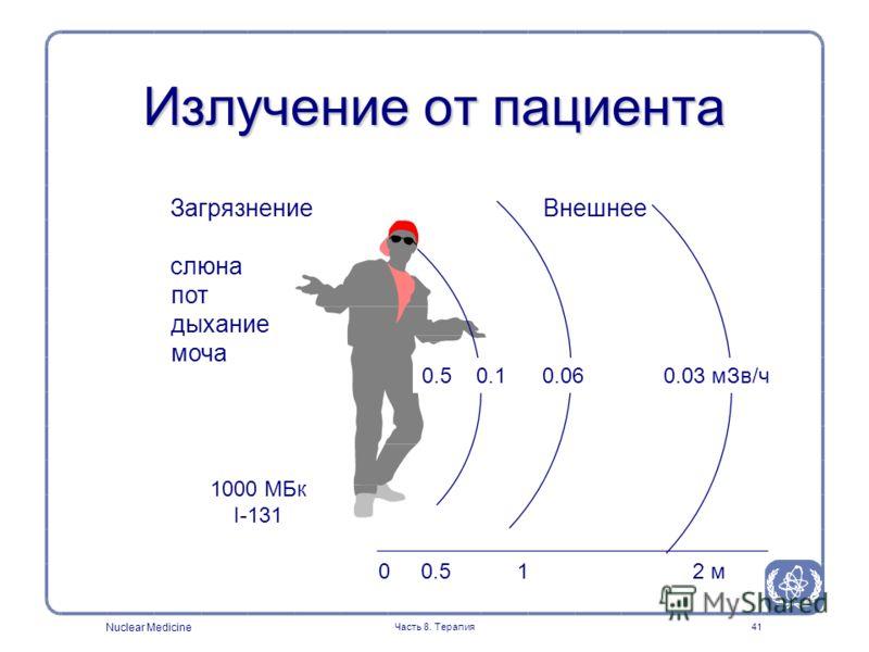 Nuclear Medicine Часть 8. Терапия41 Излучение от пациента 1000 МБк I-131 0 0.5 1 2 м 0.5 0.1 0.06 0.03 мЗв/ч Загрязнение Внешнее слюна пот дыхание моча