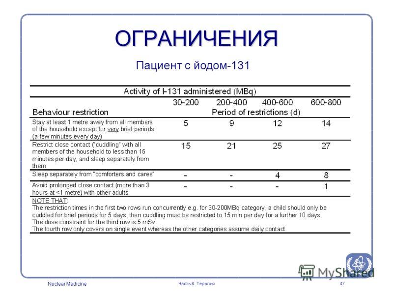 Nuclear Medicine Часть 8. Терапия47 ОГРАНИЧЕНИЯ Пациент с йодом-131