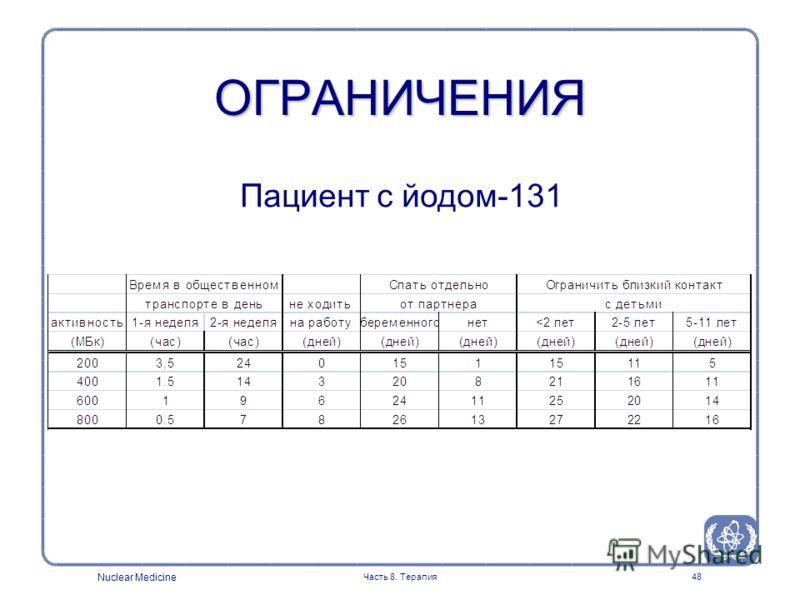 Nuclear Medicine Часть 8. Терапия48 ОГРАНИЧЕНИЯ Пациент с йодом-131